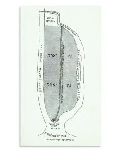 Joshua Siegel. Eiruv VeHotza'ah [on the permissibility of erecting an Eruv in Manhattan].